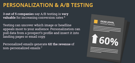 4_Ways_to_Generate_Leads_Using_Marketing_Automation__Infographic_