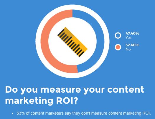 Marketing_ROI