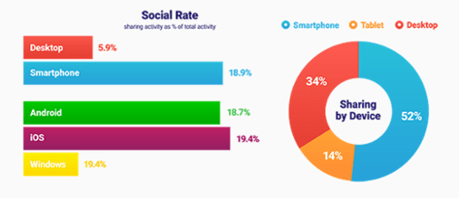 Q4_2014_Consumer_Sharing_Trends_Report