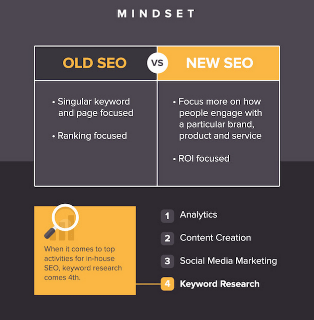 The_Evolution_of_SEO__Infographic_