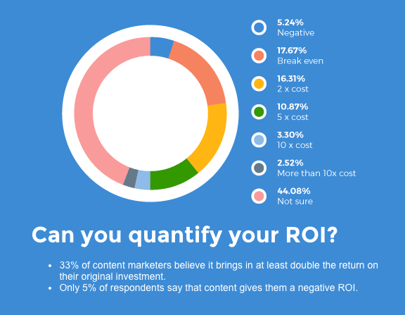 quantify_ROI