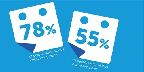 video-marketing-infographic_1