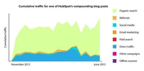 Blog-Post-graphics-sources-1