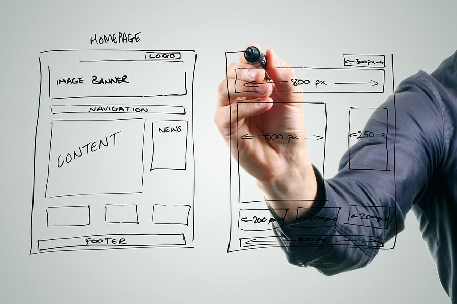 Visual Hierarchy: Site Organization for Marketing Success